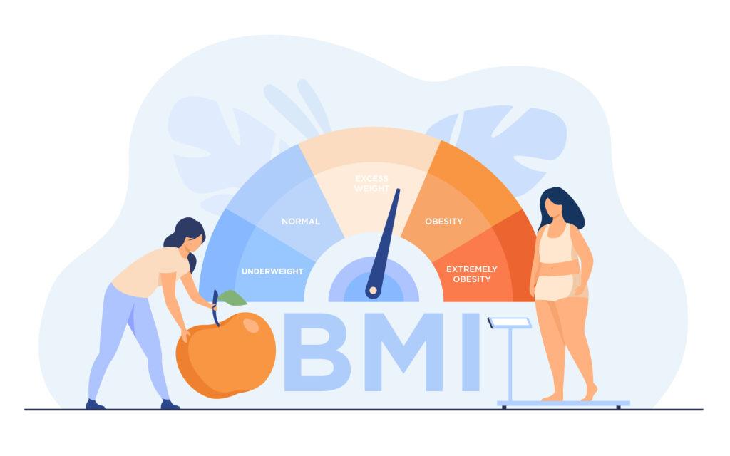 美容体重を知るにはBMIが参考になる