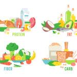 ダイエットの成否はPFCバランスで決まる!理想の割合の計算方法